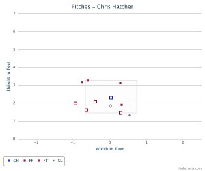 Chris  Hatcher BIP